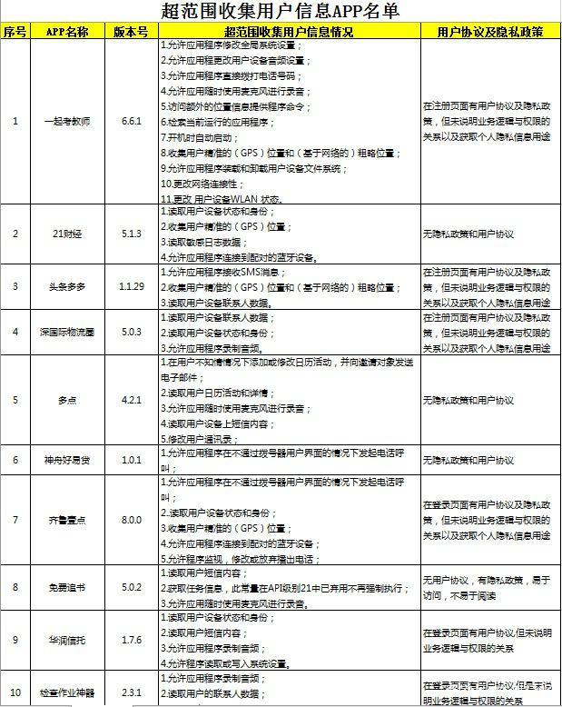 http://tva1.sinaimg.cn/large/0060lm7Tly1g4qcb49tk8j30h70lm41h.jpg