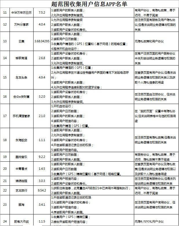 http://tva1.sinaimg.cn/large/0060lm7Tly1g4qcb4gidcj30h70lotbs.jpg