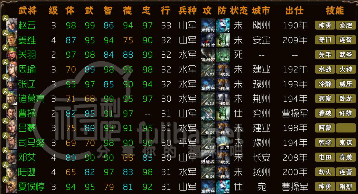 怀旧游戏:《三国志II霸王的大陆》复刻版: 霸王的梦想 福利小栈 第3张