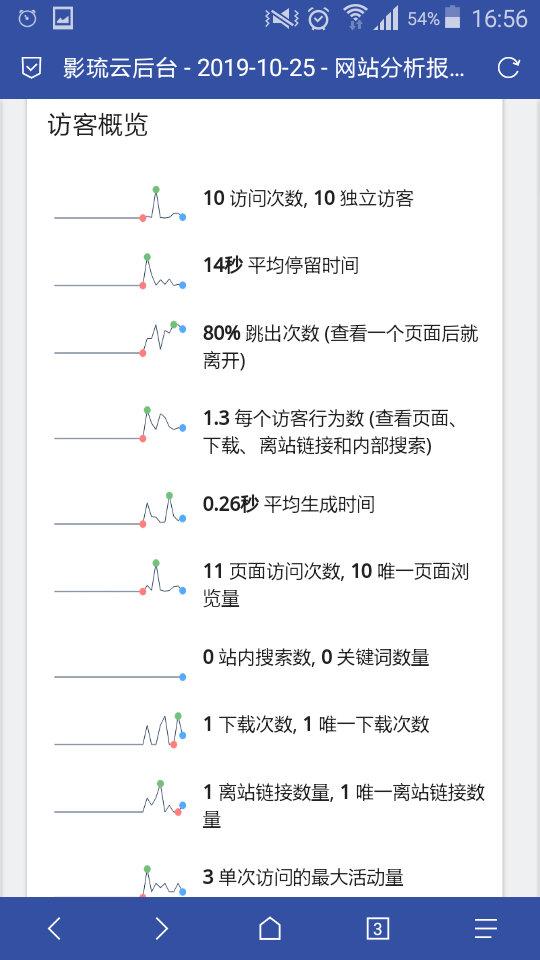 网线流量统计源码_堪比CNZZ