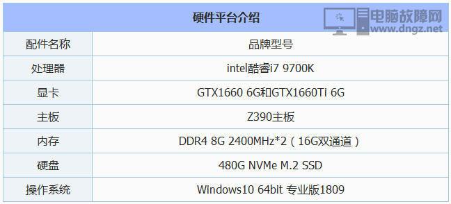 GTX1660和GTX1660Ti性能差距大吗4