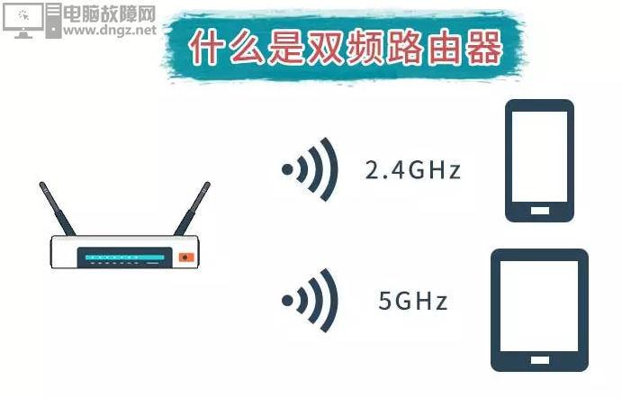 wifi无线网络2.4G和5G连哪个更好?1