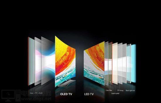 为什么手机厂商会采用会伤眼睛的OLED屏幕?5