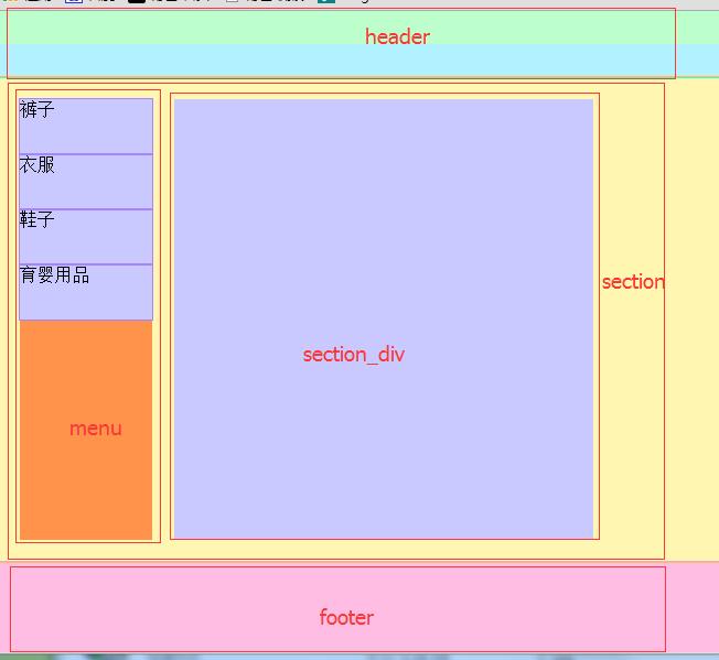 html文件如何引入多个公共html文件[四种方式]【图文讲解】插图(14)