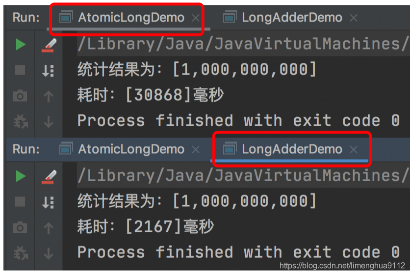 LongAdder和AtomicLong哪个性能更好【图文分析原因】插图(4)