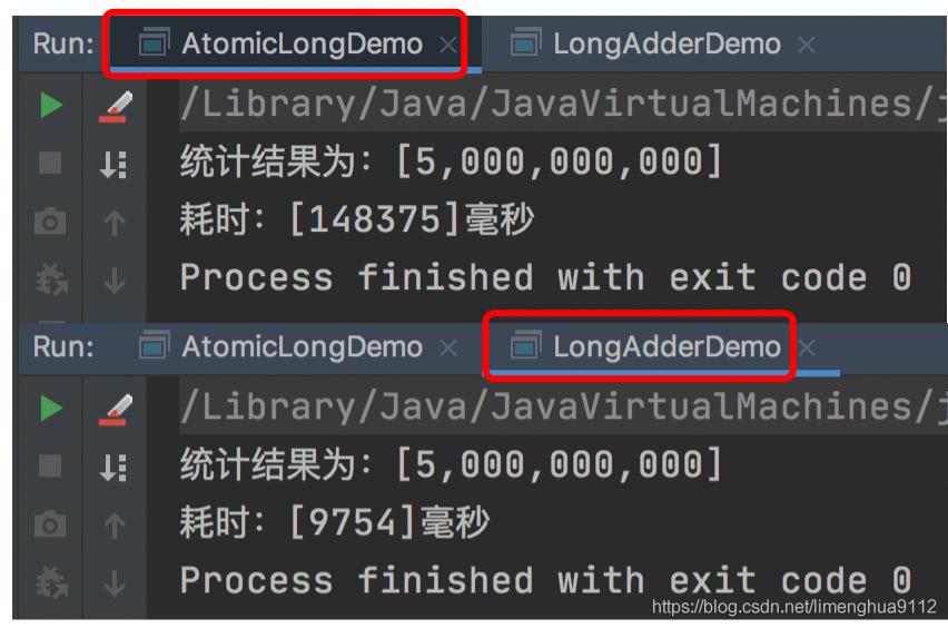 LongAdder和AtomicLong哪个性能更好【图文分析原因】插图(5)