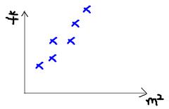 梯度下降法是什么 有什么示例【机器学习面试题】插图