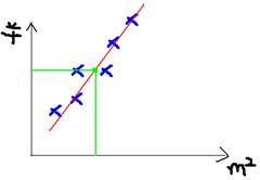 梯度下降法是什么 有什么示例【机器学习面试题】插图(1)