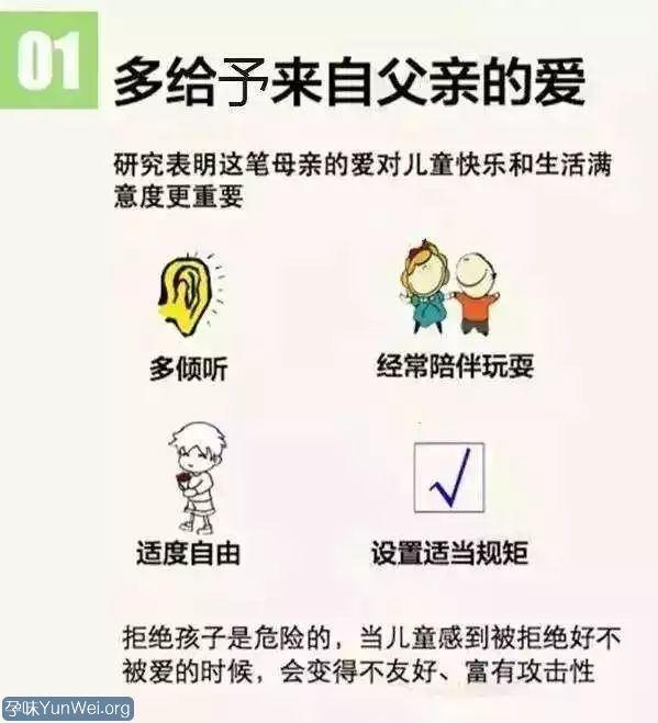 11张图让你明白如何培养幸福的孩子,非常重要