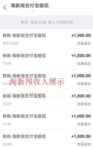 一个人在家怎么赚钱,我在家是怎么用淘新闻app日赚上1000的
