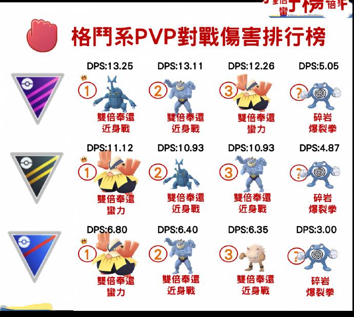 蚊香泳士 最适应PVP对战的[口袋妖怪][Pokemon GO]