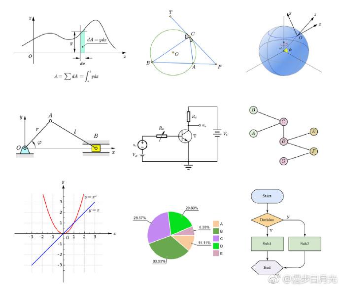 AxMath数学公式编辑器 2.61 中文特别版