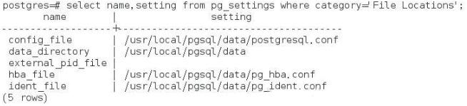 postgresql.conf配置路径位置在哪【详细讲解】插图