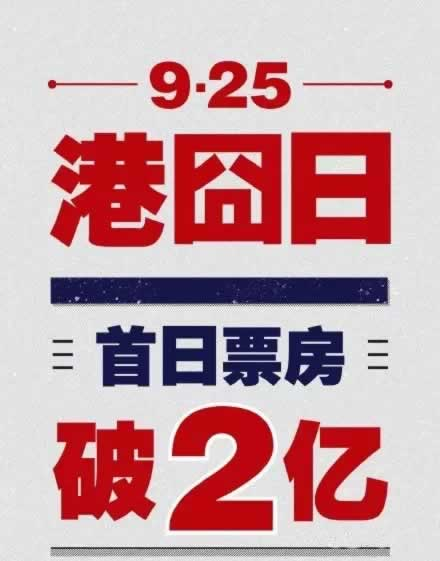 港囧电影上映票房首日破两亿背后的营销 第2张