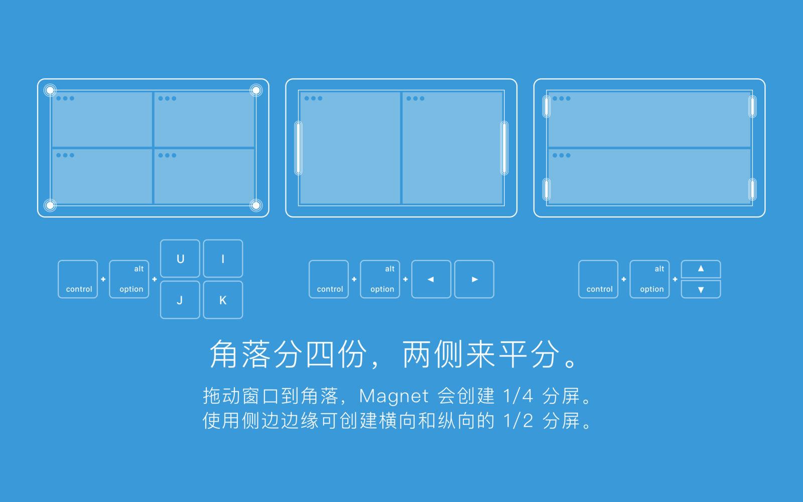 Magnet Pro 2.4.7 窗口速调辅助工具-马克喵