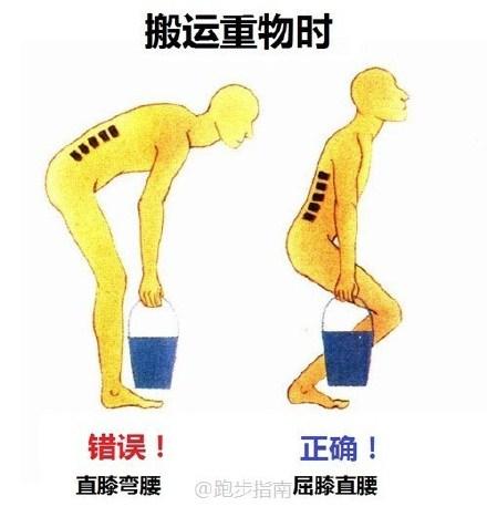 记住一个动作,保护你的腰椎