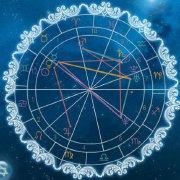 星座与占卜