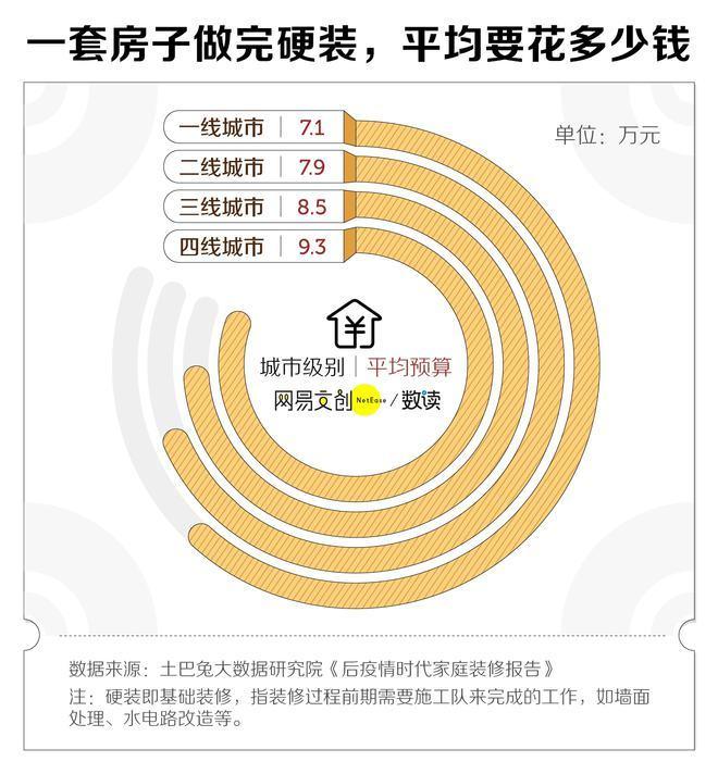 99%的中国人,都被装修坑过-前方高能