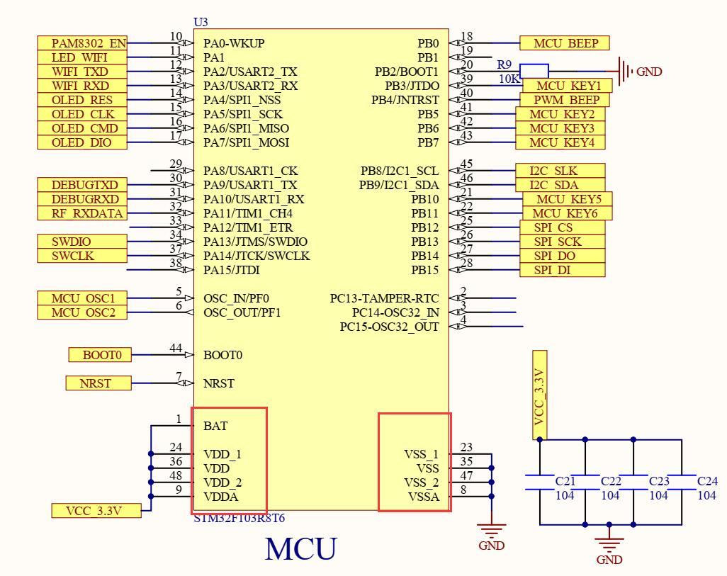 stm32f103最小系统的组成及各部分功能