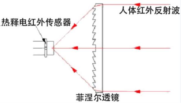 无线红外探测器02-硬件设计
