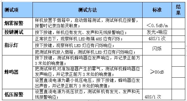 NB-Iot烟感08:NB-IOT烟感探测器测试验证方法