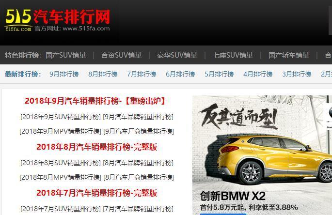 汽車(SUV)銷量排行榜