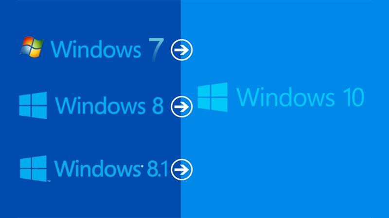 Win7升Win10重新免费?知情人:微软为提高用户数有意如此的照片 - 3