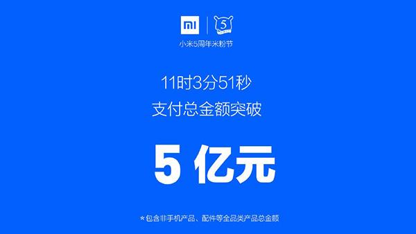 这也太快了:小米销售额已突破5亿!的照片 - 1