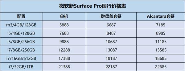 顶配21388元 – 微软全新Surface Pro国行开卖的照片 - 4