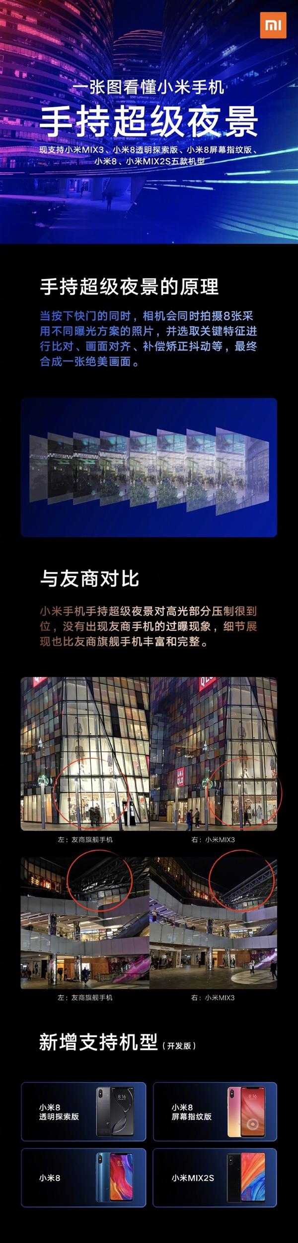 小米8开发版上线手持超级夜景功能的照片 - 2