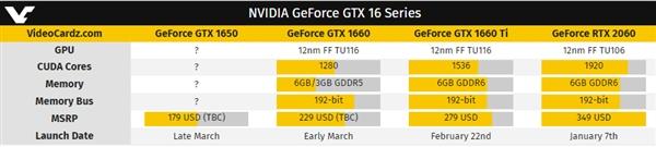 GTX 1660 Ti定价曝光:游戏性能超GTX 1070的照片 - 2