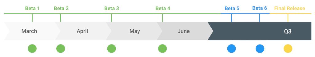 Android 10来了:谷歌发布Beta 1测试版 普通用户可尝鲜的照片 - 3
