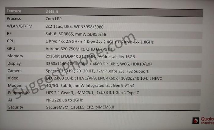 高通骁龙735曝光:7nm工艺 全新1+1+6设计 服务5G中端手机
