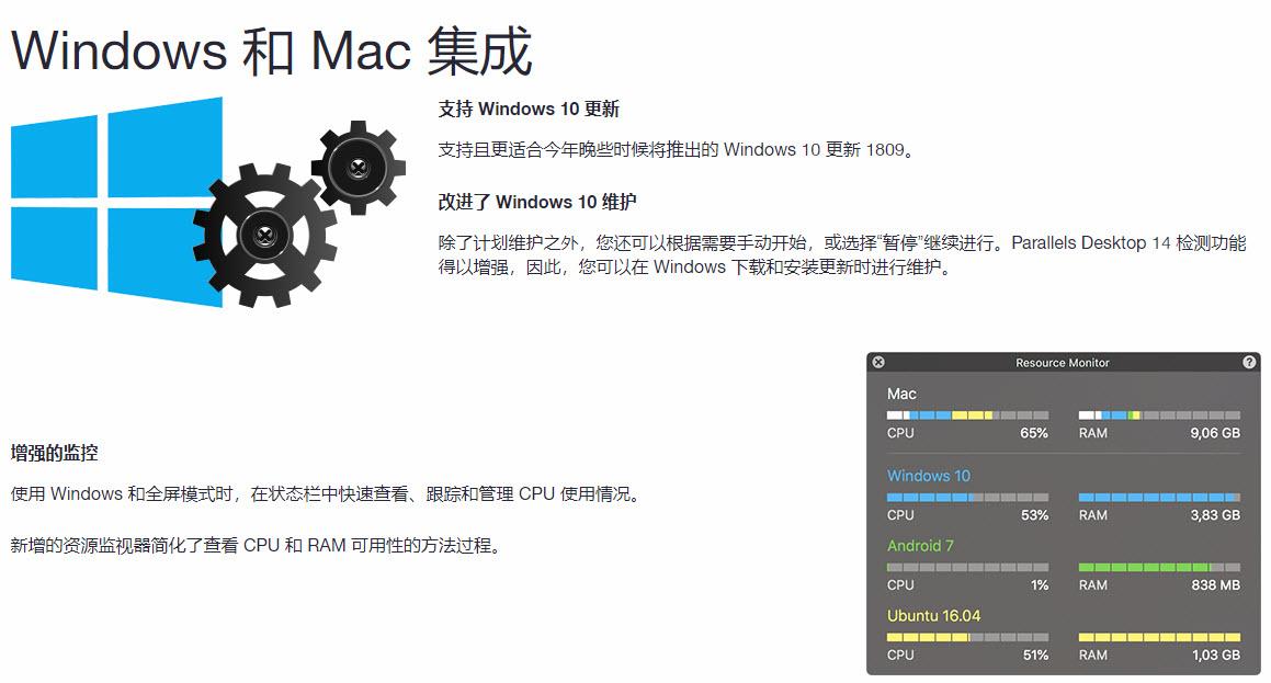 Parallels Desktop 14 for Mac苹果虚拟机 正版的照片 - 10