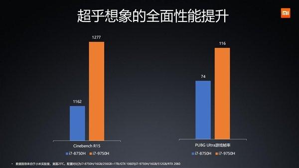 小米游戏本2019款发布:顶配i7-9750H+RTX2060+144Hz的照片 - 4