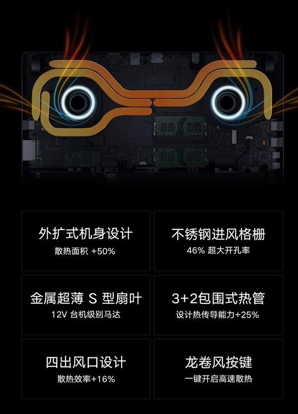 小米游戏本2019款发布:顶配i7-9750H+RTX2060+144Hz的照片 - 6