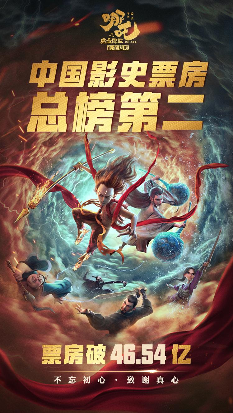 《哪吒之魔童降世》超《流浪地球》 位居中国影史票房第二的照片 - 2