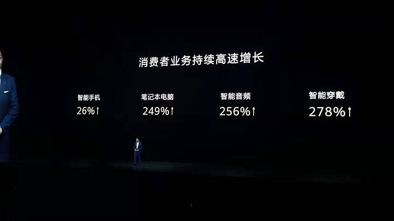 余承东:如果没有制裁,华为手机今年销量将突破3亿台的照片
