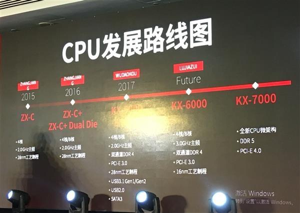国产最先进x86处理器官宣 7nm工艺KX-7000掀翻AMD/Intel?的照片 - 2