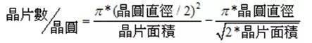 禁令一个月后,华为未来的关键时间节点的照片 - 2