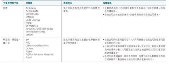 禁令一个月后,华为未来的关键时间节点的照片 - 7