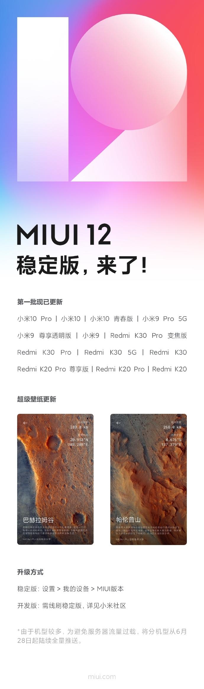 小米MIUI 12稳定版正式开启全量推送:首批支持13款的照片 - 2