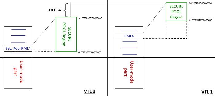 Win10即将迎来KDP内核数据保护功能的照片 - 5