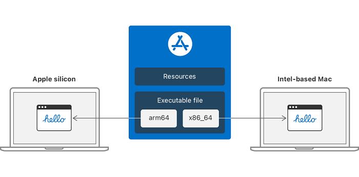 Windows PC也终将积极拥抱ARM处理器的照片 - 2