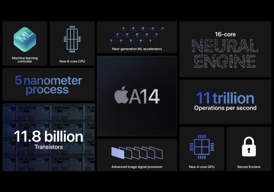 iPhone 12今天没来 苹果早就告诉你要迟到的照片 - 4