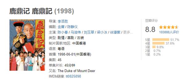 新《鹿鼎记》豆瓣仅2.5分 网友:韦小宝演得像猴子的照片 - 3
