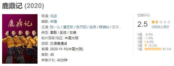 新《鹿鼎记》豆瓣仅2.5分 网友:韦小宝演得像猴子的照片 - 2