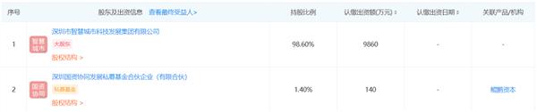 华为正式出售荣耀给深圳智信新:背后股东结构公开的照片 - 2