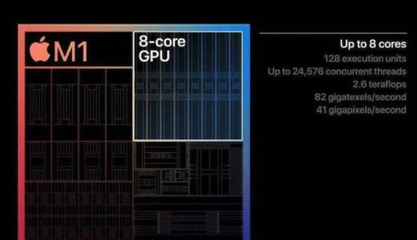 苹果M1芯片为何比高端英特尔CPU还要快?的照片 - 2