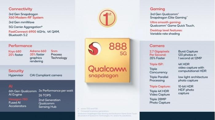 高通骁龙888 5G移动平台性能详解:能否发发发 这些是关键的照片 - 2